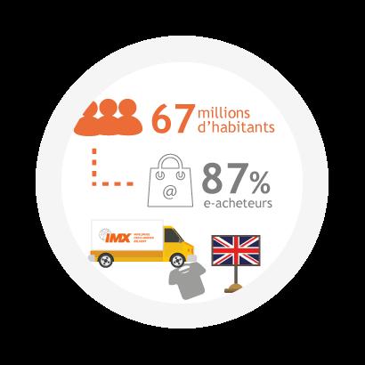 infographie UK