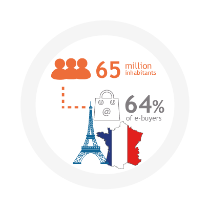 infographics France